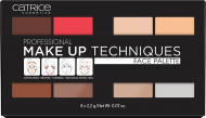 Палетка для макияжа лица: пудра, бронзер, румяна, хайлайтер Professional Make Up Techniques Face Palette Сatrice 010